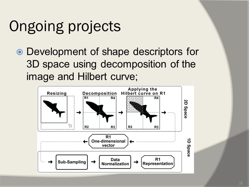 Ongoing projects  Development of shape descriptors for 3D space using decomposition of the image and Hilbert curve; 26
