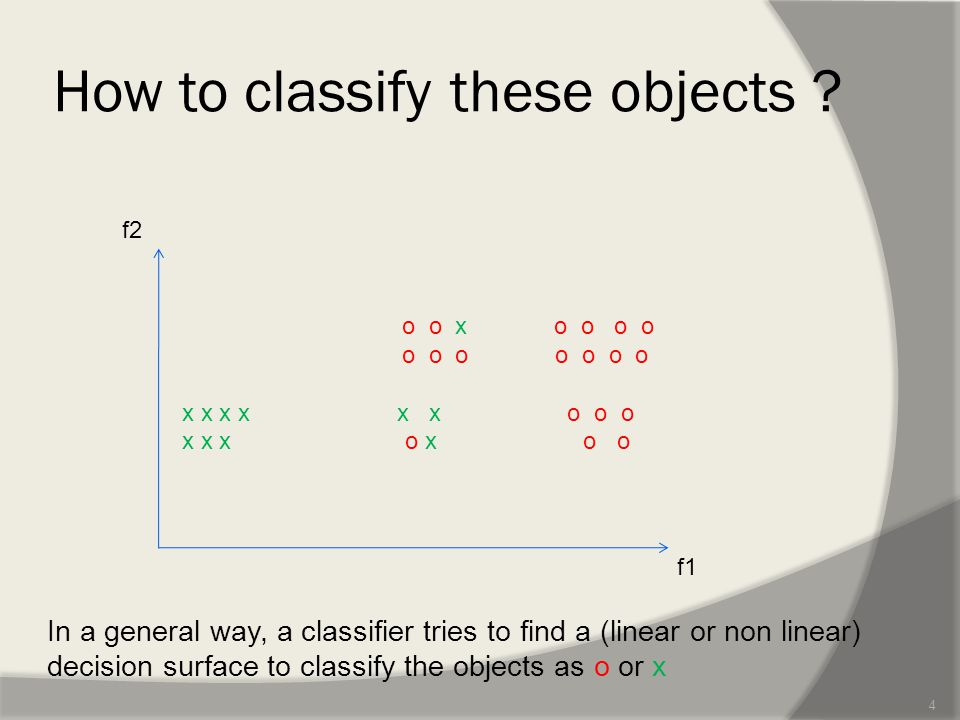 How to classify these objects .