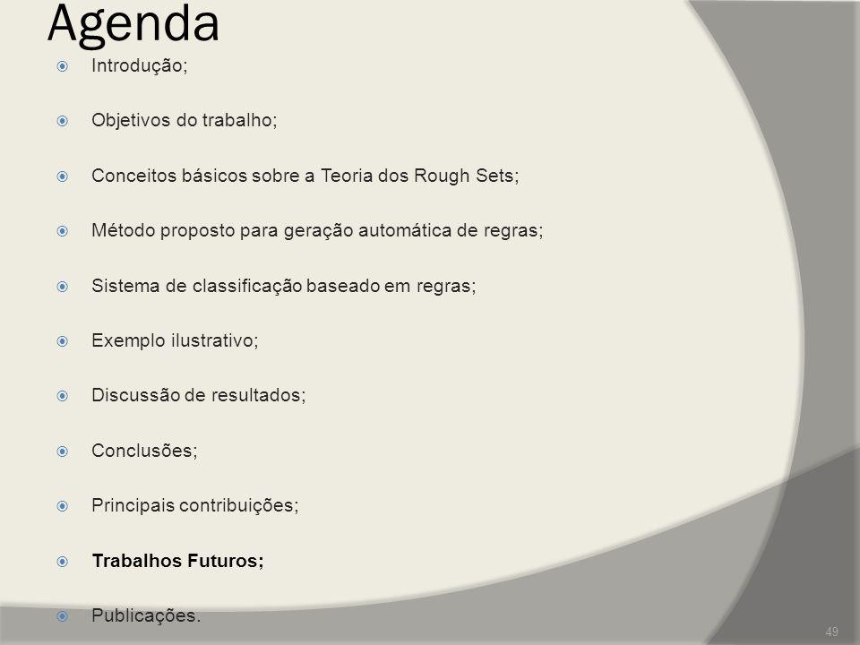 Agenda  Introdução;  Objetivos do trabalho;  Conceitos básicos sobre a Teoria dos Rough Sets;  Método proposto para geração automática de regras;