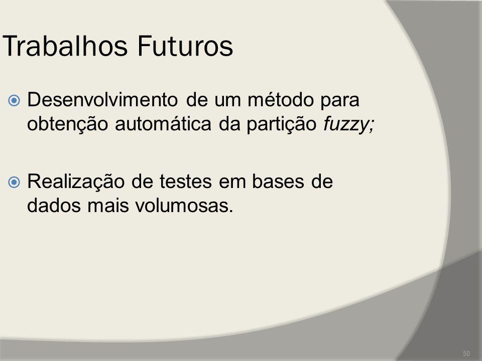 Trabalhos Futuros  Desenvolvimento de um método para obtenção automática da partição fuzzy;  Realização de testes em bases de dados mais volumosas.
