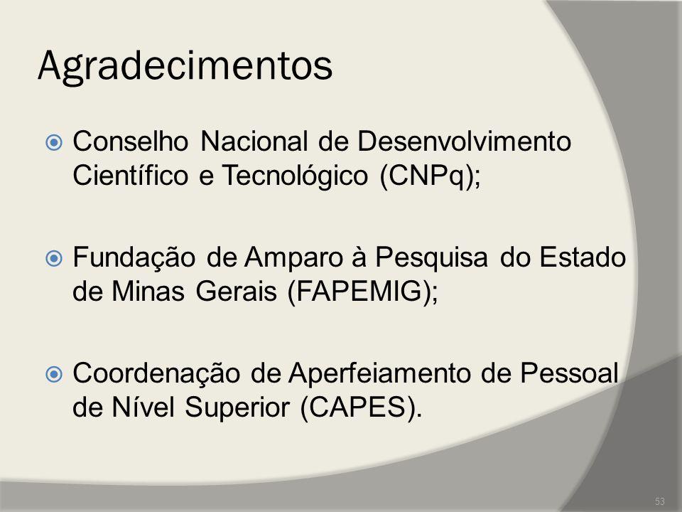 Agradecimentos  Conselho Nacional de Desenvolvimento Científico e Tecnológico (CNPq);  Fundação de Amparo à Pesquisa do Estado de Minas Gerais (FAPE
