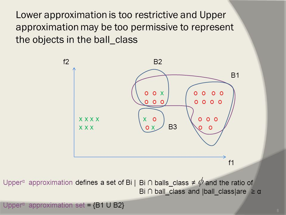 Lower approximation is too restrictive and Upper approximation may be too permissive to represent the objects in the ball_class 8 o o x o o o o o o o o o o o x x x x x o o o o x x x o x o o f1 f2 B3 Upper α approximation defines a set of Bi | Bi ∩ balls_class ≠ and the ratio of Bi ∩ ball_class and |ball_class|are ≥ α Upper α approximation set = {B1 U B2} B2 B1