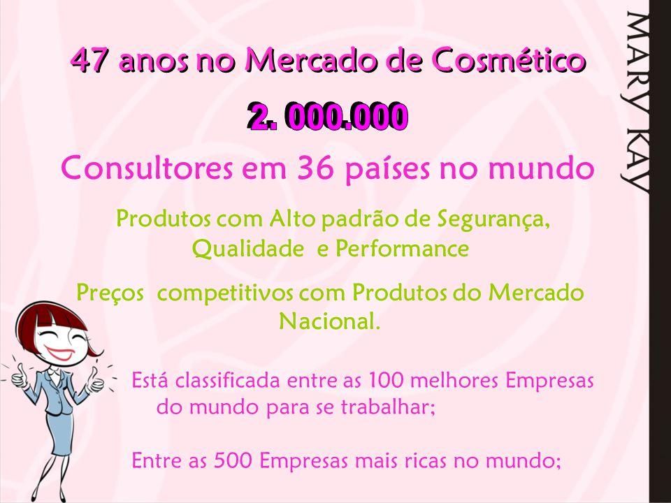 KIT MICRODERMOABRASÃO FIRMADOR P/ OLHOS GRÁTIS R$ 216,00 em Produtos.