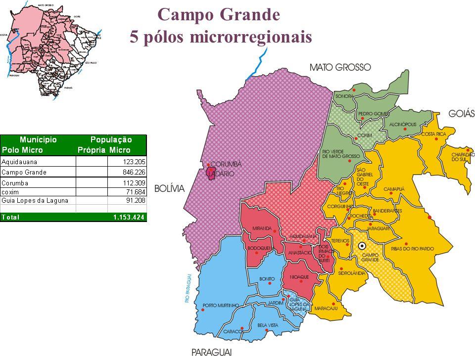 Campo Grande 5 pólos microrregionais