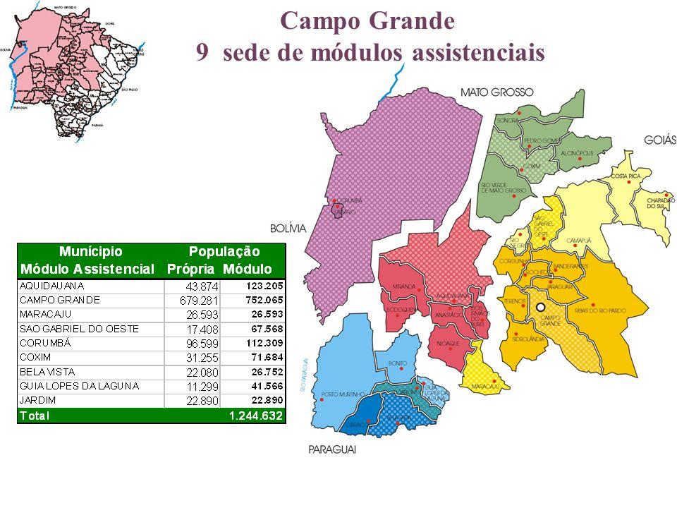 Campo Grande 9 sede de módulos assistenciais