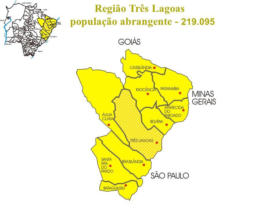 Região Três Lagoas população abrangente - 219.095
