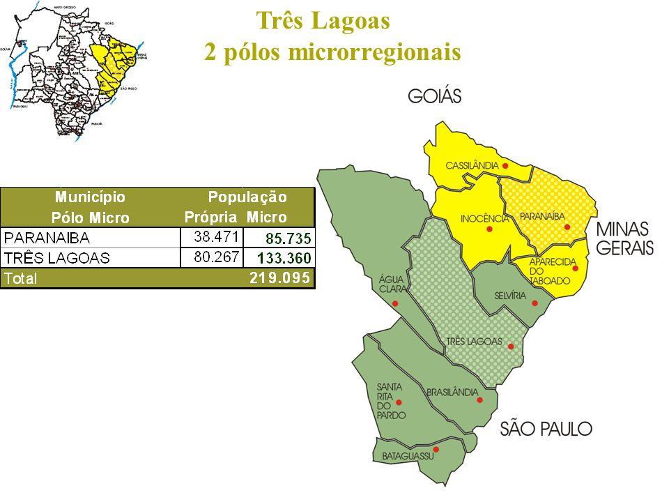 Três Lagoas 2 pólos microrregionais