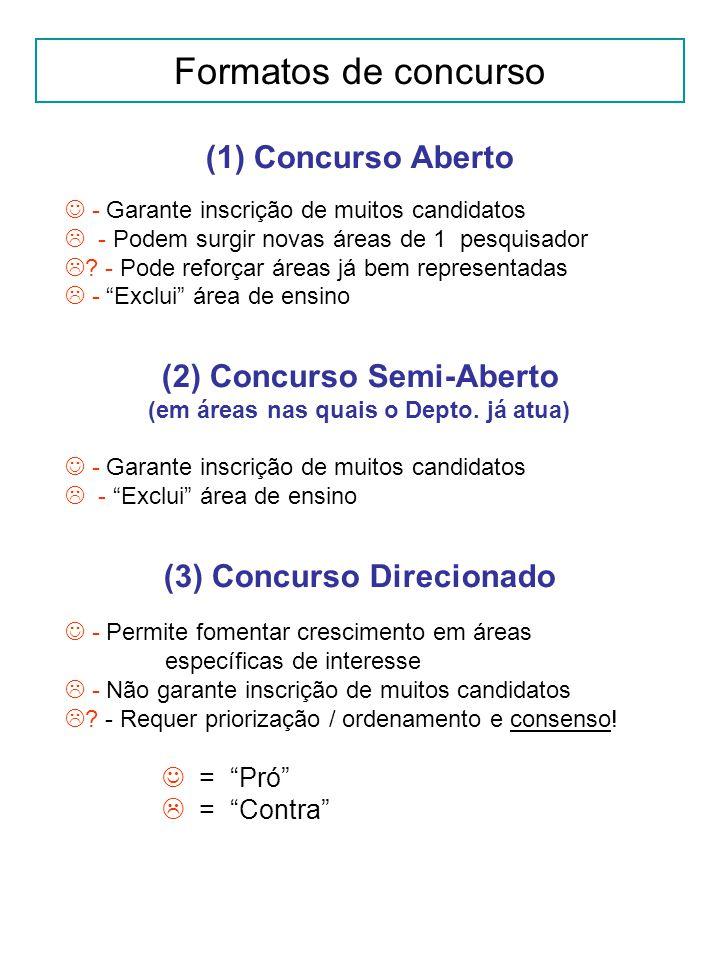 Formatos de concurso (1) Concurso Aberto - Garante inscrição de muitos candidatos  - Podem surgir novas áreas de 1 pesquisador  ? - Pode reforçar ár