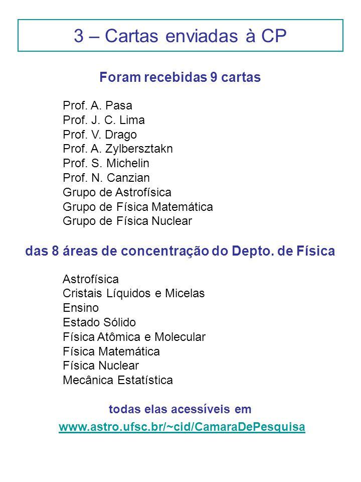 3 – Cartas enviadas à CP Foram recebidas 9 cartas Prof. A. Pasa Prof. J. C. Lima Prof. V. Drago Prof. A. Zylbersztakn Prof. S. Michelin Prof. N. Canzi