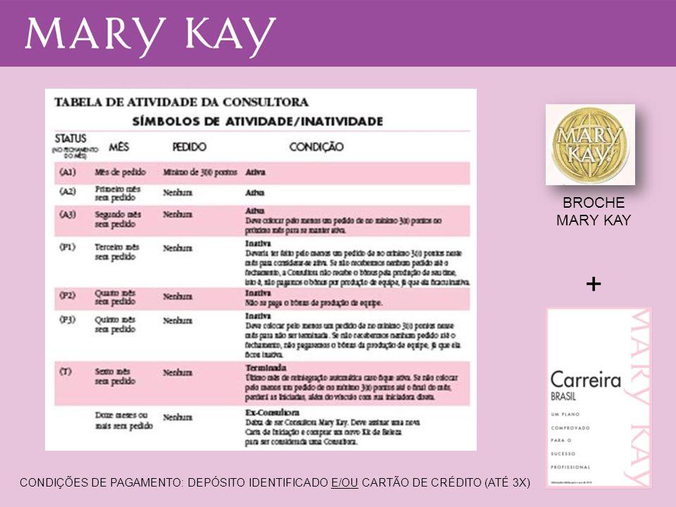 PROGRAMA DE INCENTIVO A NOVA CONSULTORA Bônus 1 – Ganhe produtos grátis no mês de sua Iniciação.