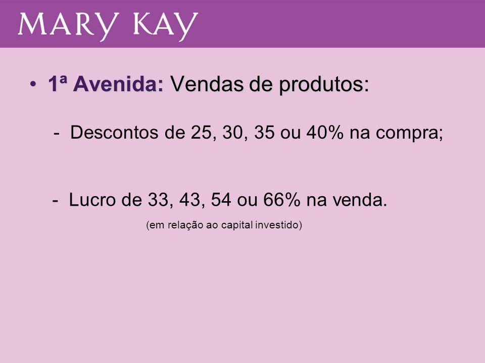1ª Avenida: Vendas de produtos:1ª Avenida: Vendas de produtos: - Descontos de 25, 30, 35 ou 40% na compra; - Lucro de 33, 43, 54 ou 66% na venda. (em