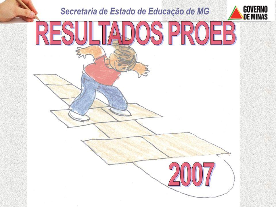 EVOLUÇÃO COMPARATIVA PROEB/SAEB LÍNGUA PORTUGUESA – 4ªSÉRIE/5ºANO EF