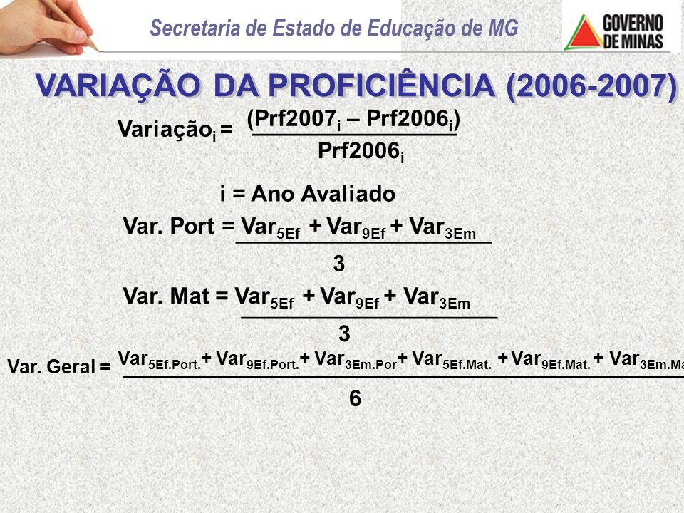 Variação i = (Prf2007 i – Prf2006 i ) ________________ Prf2006 i i = Ano Avaliado Var.