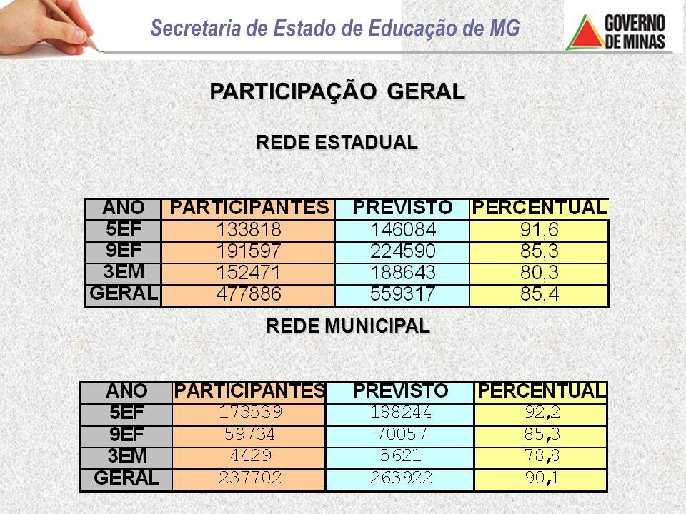 PARTICIPAÇÃO GERAL REDE ESTADUAL REDE MUNICIPAL