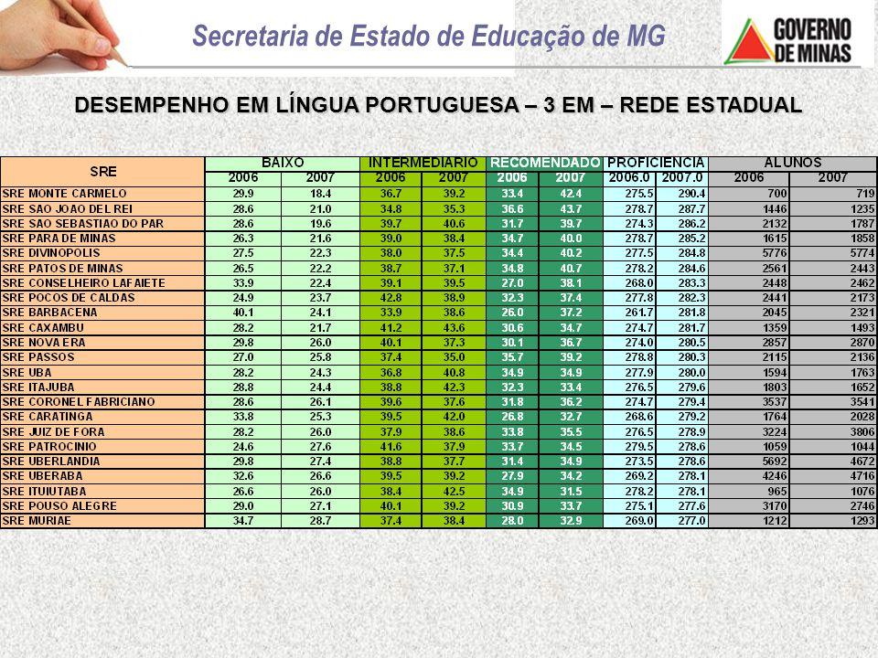 DESEMPENHO EM LÍNGUA PORTUGUESA – 3 EM – REDE ESTADUAL
