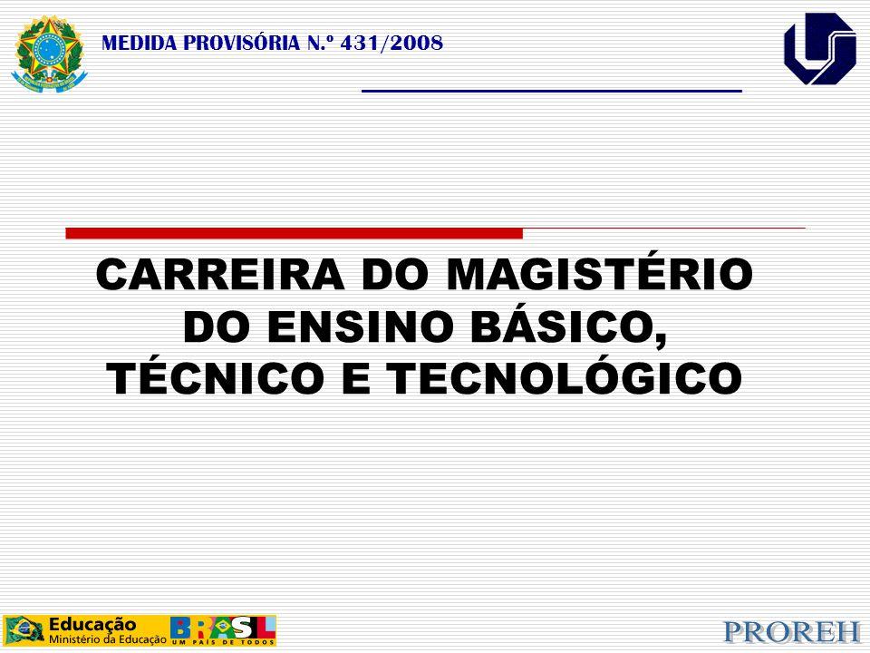 MEDIDA PROVISÓRIA N.º 431/2008 ___________________________________ CARREIRA DO MAGISTÉRIO DO ENSINO BÁSICO, TÉCNICO E TECNOLÓGICO