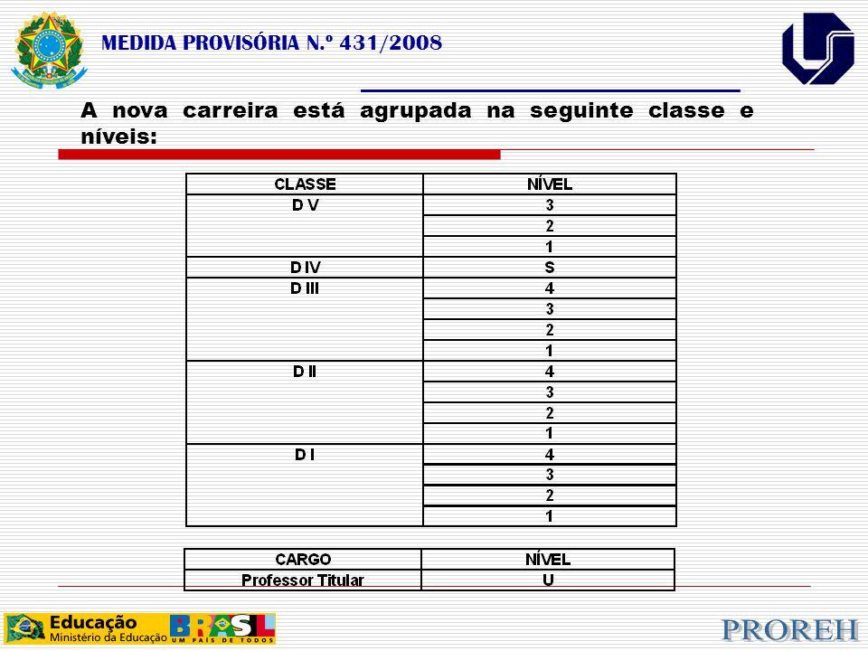 MEDIDA PROVISÓRIA N.º 431/2008 ___________________________________ A nova carreira está agrupada na seguinte classe e níveis:
