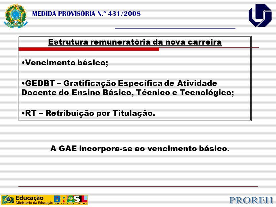 MEDIDA PROVISÓRIA N.º 431/2008 ___________________________________ Estrutura remuneratória da nova carreira Vencimento básico; GEDBT – Gratificação Específica de Atividade Docente do Ensino Básico, Técnico e Tecnológico; RT – Retribuição por Titulação.