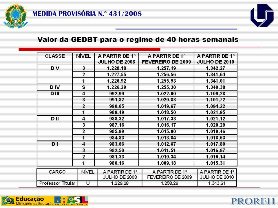 MEDIDA PROVISÓRIA N.º 431/2008 ___________________________________ Valor da GEDBT para o regime de 40 horas semanais