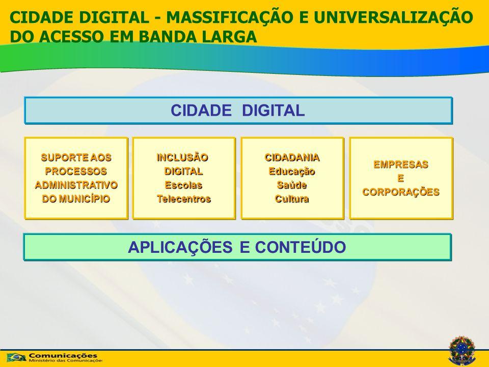 CIDADE DIGITAL - MASSIFICAÇÃO E UNIVERSALIZAÇÃO DO ACESSO EM BANDA LARGA SUPORTE AOS PROCESSOSADMINISTRATIVO DO MUNICÍPIO CIDADE DIGITAL INCLUSÃODIGIT