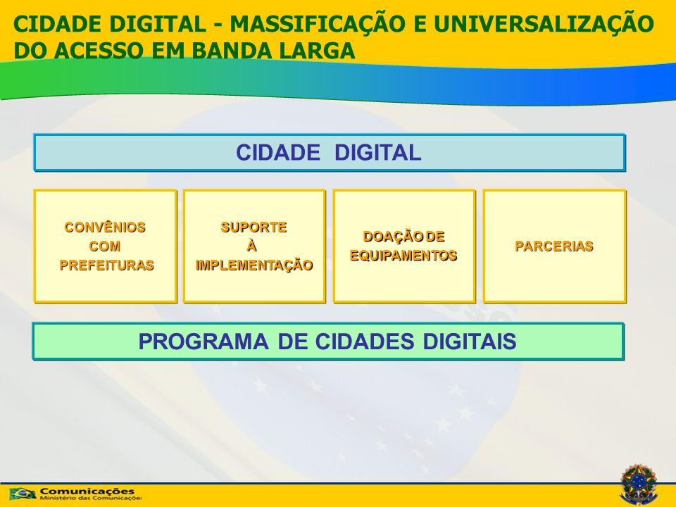 CIDADE DIGITAL - MASSIFICAÇÃO E UNIVERSALIZAÇÃO DO ACESSO EM BANDA LARGACONVÊNIOSCOM PREFEITURAS PREFEITURAS CIDADE DIGITAL SUPORTEÀIMPLEMENTAÇÃO DOAÇ