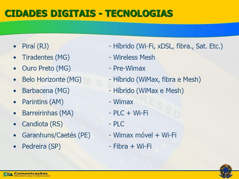 CIDADES DIGITAIS - TECNOLOGIAS Piraí (RJ) - Híbrido (Wi-Fi, xDSL, fibra., Sat. Etc.) Tiradentes (MG) - Wireless Mesh Ouro Preto (MG) - Pre-Wimax Belo