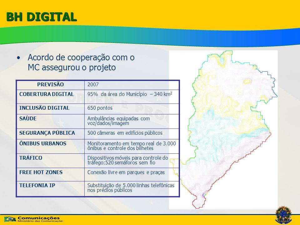 BH DIGITAL Acordo de cooperação com o MC assegurou o projeto PREVISÃO2007 COBERTURA DIGITAL95% da área do Município – 340 km 2 INCLUSÃO DIGITAL650 pon