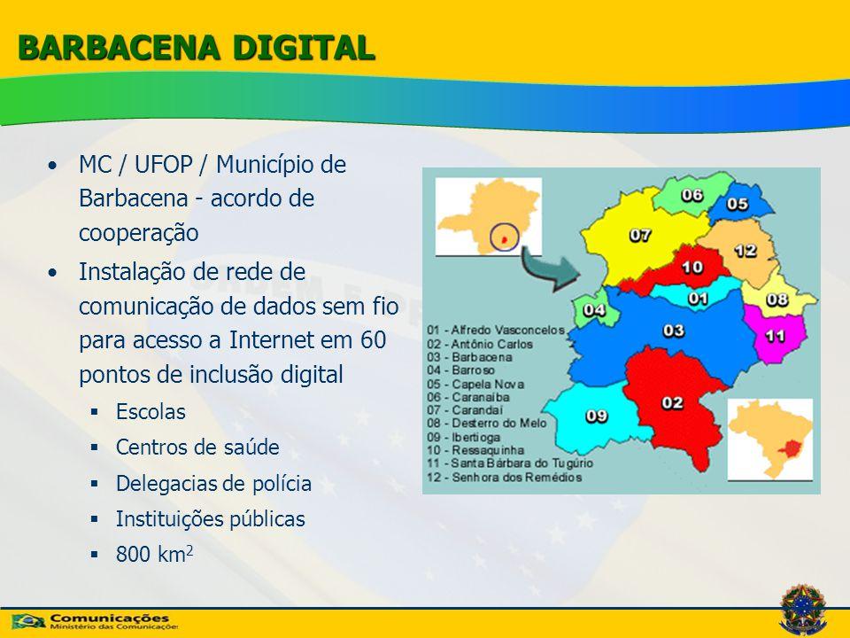 BARBACENA DIGITAL MC / UFOP / Município de Barbacena - acordo de cooperação Instalação de rede de comunicação de dados sem fio para acesso a Internet