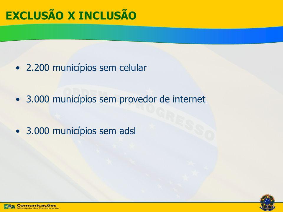 EXCLUSÃO X INCLUSÃO 2.200 municípios sem celular 3.000 municípios sem provedor de internet 3.000 municípios sem adsl