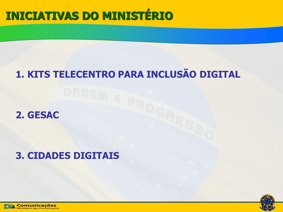 INICIATIVAS DO MINISTÉRIO 1.KITS TELECENTRO PARA INCLUSÃO DIGITAL 2. GESAC 3. CIDADES DIGITAIS
