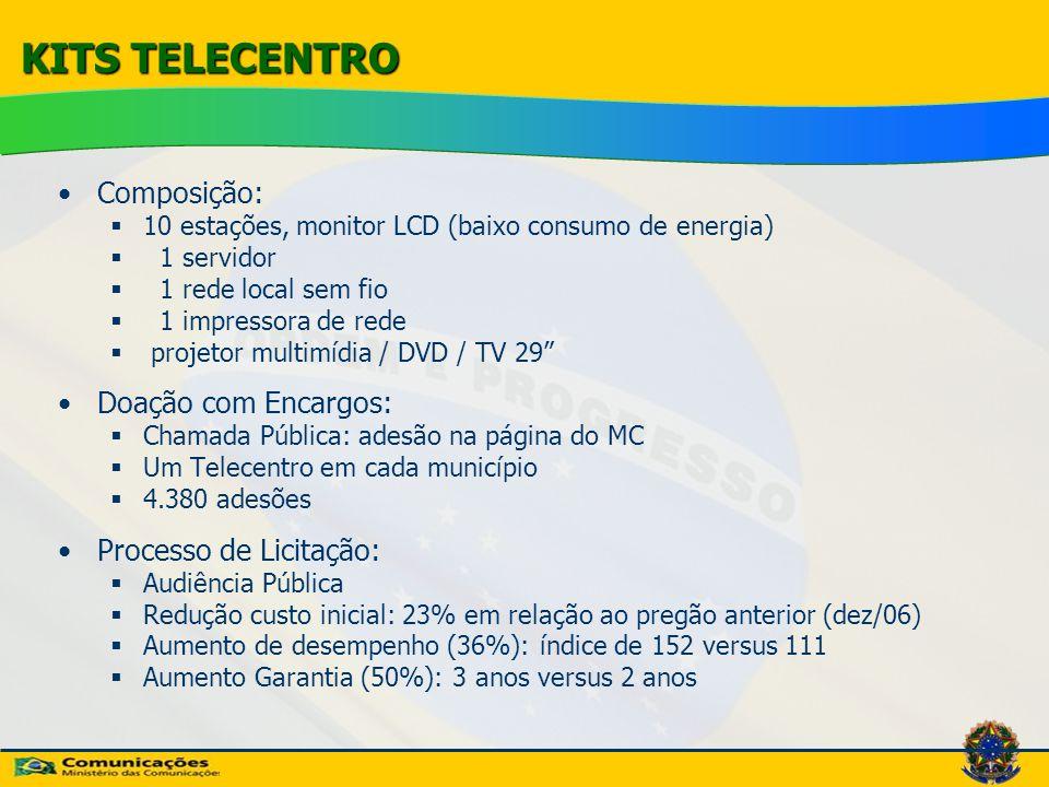 KITS TELECENTRO Composição:  10 estações, monitor LCD (baixo consumo de energia)  1 servidor  1 rede local sem fio  1 impressora de rede  projeto