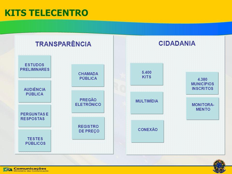 BH DIGITAL Acordo de cooperação com o MC assegurou o projeto PREVISÃO2007 COBERTURA DIGITAL95% da área do Município – 340 km 2 INCLUSÃO DIGITAL650 pontos SAÙDEAmbulâncias equipadas com voz/dados/imagem SEGURANÇA PÚBLICA500 câmeras em edifícios públicos ÔNIBUS URBANOSMonitoramento em tempo real de 3.000 ônibus e controle dos bilhetes TRÁFICODispositivos móveis para controle do tráfego:520 semáforos sem fio FREE HOT ZONESConexão livre em parques e praças TELEFONIA IPSubstituição de 5.000 linhas telefônicas nos prédios públicos