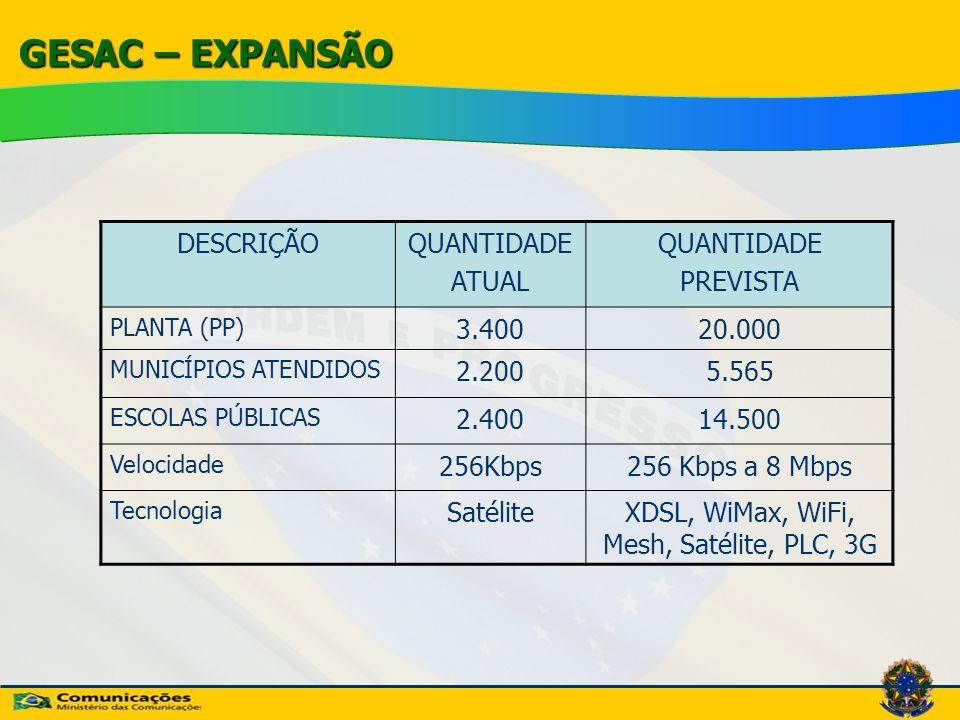 DESCRIÇÃOQUANTIDADE ATUAL QUANTIDADE PREVISTA PLANTA (PP) 3.40020.000 MUNICÍPIOS ATENDIDOS 2.2005.565 ESCOLAS PÚBLICAS 2.40014.500 Velocidade 256Kbps2