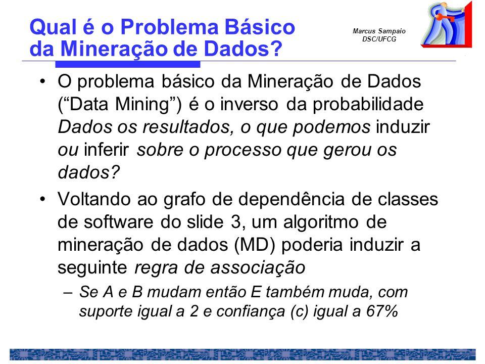 Marcus Sampaio DSC/UFCG Qual é o Problema Básico da Mineração de Dados.