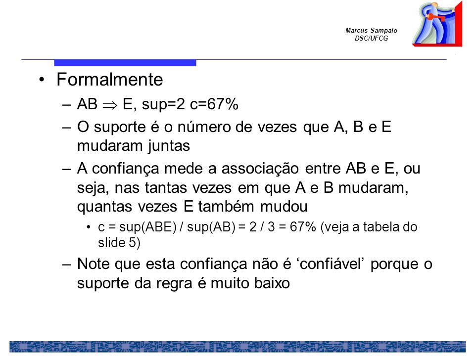 Marcus Sampaio DSC/UFCG Formalmente –AB  E, sup=2 c=67% –O suporte é o número de vezes que A, B e E mudaram juntas –A confiança mede a associação entre AB e E, ou seja, nas tantas vezes em que A e B mudaram, quantas vezes E também mudou c = sup(ABE) / sup(AB) = 2 / 3 = 67% (veja a tabela do slide 5) –Note que esta confiança não é 'confiável' porque o suporte da regra é muito baixo