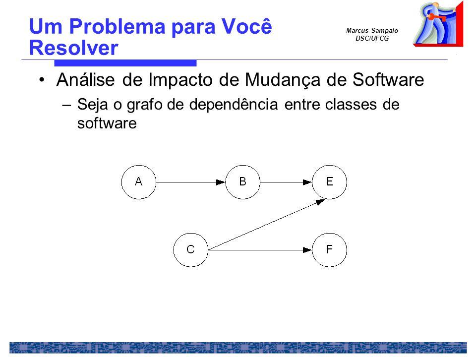 Marcus Sampaio DSC/UFCG Um Problema para Você Resolver Análise de Impacto de Mudança de Software –Seja o grafo de dependência entre classes de software