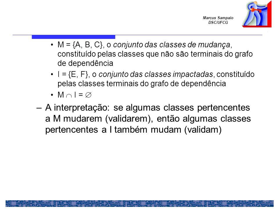 Marcus Sampaio DSC/UFCG M = {A, B, C}, o conjunto das classes de mudança, constituído pelas classes que não são terminais do grafo de dependência I = {E, F}, o conjunto das classes impactadas, constituído pelas classes terminais do grafo de dependência M  I =  –A interpretação: se algumas classes pertencentes a M mudarem (validarem), então algumas classes pertencentes a I também mudam (validam)