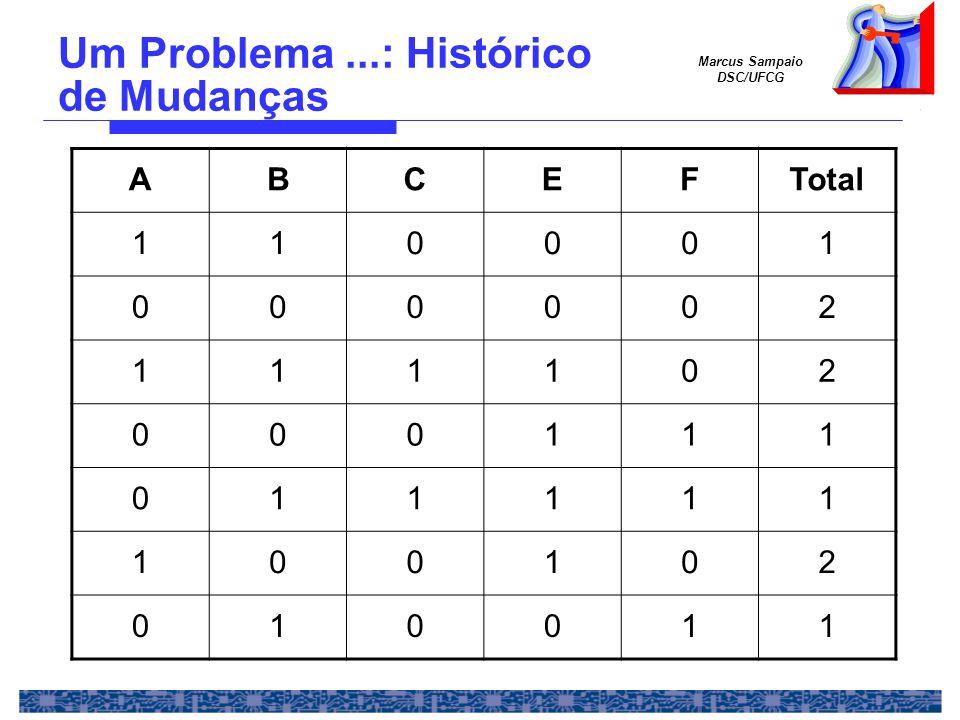 Marcus Sampaio DSC/UFCG Um Problema...: Histórico de Mudanças ABCEFTotal 110001 000002 111102 000111 011111 100102 010011