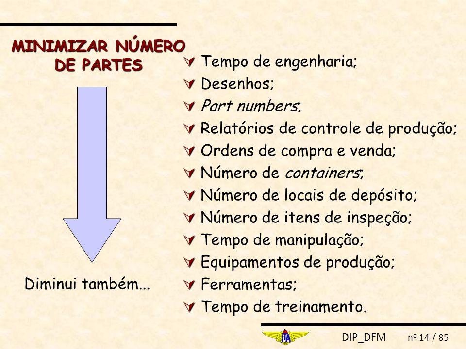 DIP_DFM n o 14 / 85   Tempo de engenharia;   Desenhos;   Part numbers;   Relatórios de controle de produção;   Ordens de compra e venda;  