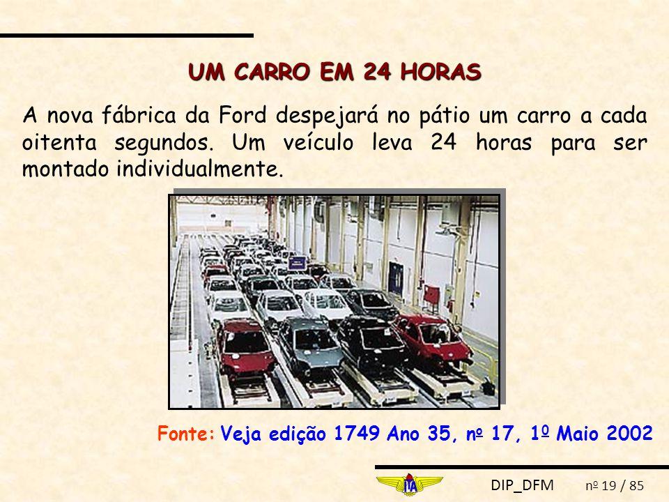 DIP_DFM n o 19 / 85 UM CARRO EM 24 HORAS A nova fábrica da Ford despejará no pátio um carro a cada oitenta segundos. Um veículo leva 24 horas para ser