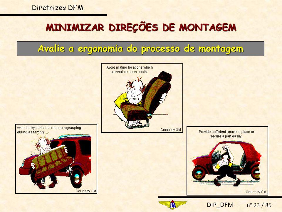 DIP_DFM n o 23 / 85 MINIMIZAR DIREÇÕES DE MONTAGEM Avalie a ergonomia do processo de montagem Diretrizes DFM