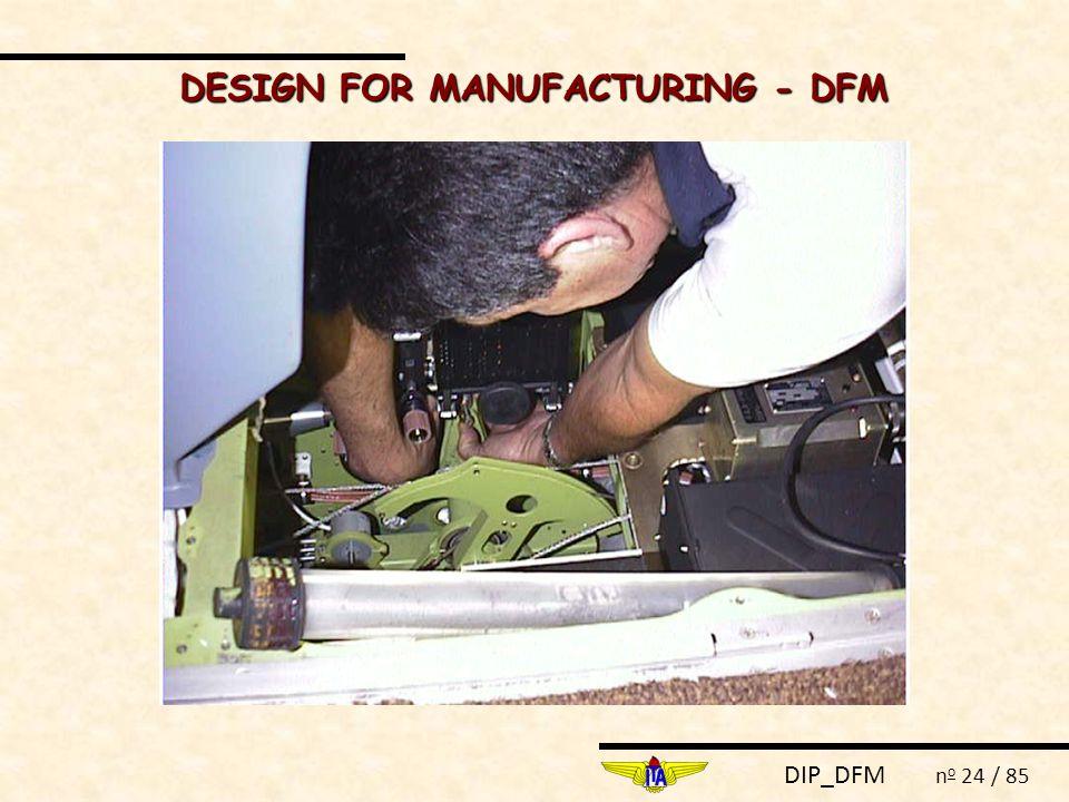 DIP_DFM n o 24 / 85 DESIGN FOR MANUFACTURING - DFM