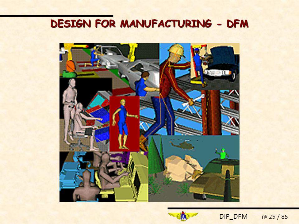 DIP_DFM n o 25 / 85 DESIGN FOR MANUFACTURING - DFM