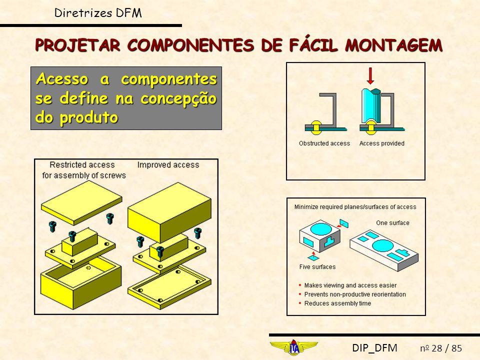 DIP_DFM n o 28 / 85 PROJETAR COMPONENTES DE FÁCIL MONTAGEM Acesso a componentes se define na concepção do produto Diretrizes DFM