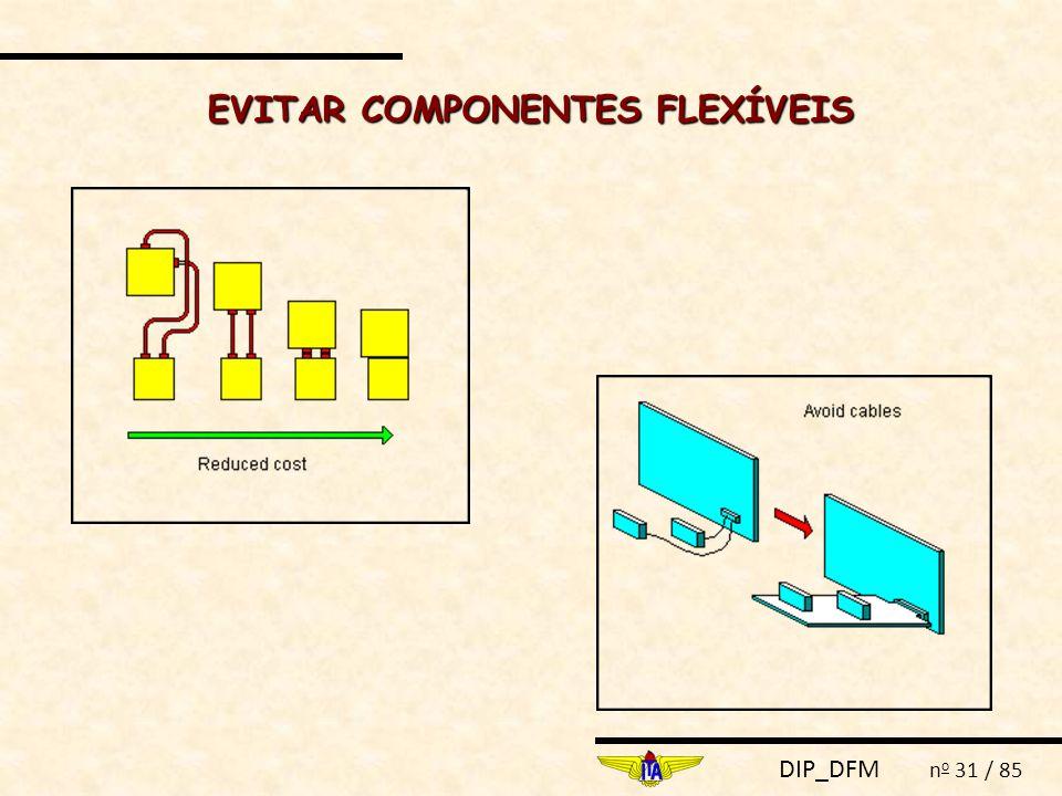 DIP_DFM n o 31 / 85 EVITAR COMPONENTES FLEXÍVEIS