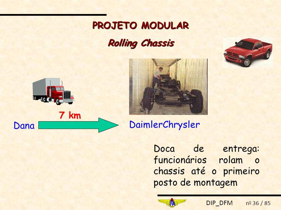 DIP_DFM n o 36 / 85 Rolling Chassis DaimlerChrysler Dana 7 km Doca de entrega: funcionários rolam o chassis até o primeiro posto de montagem PROJETO MODULAR