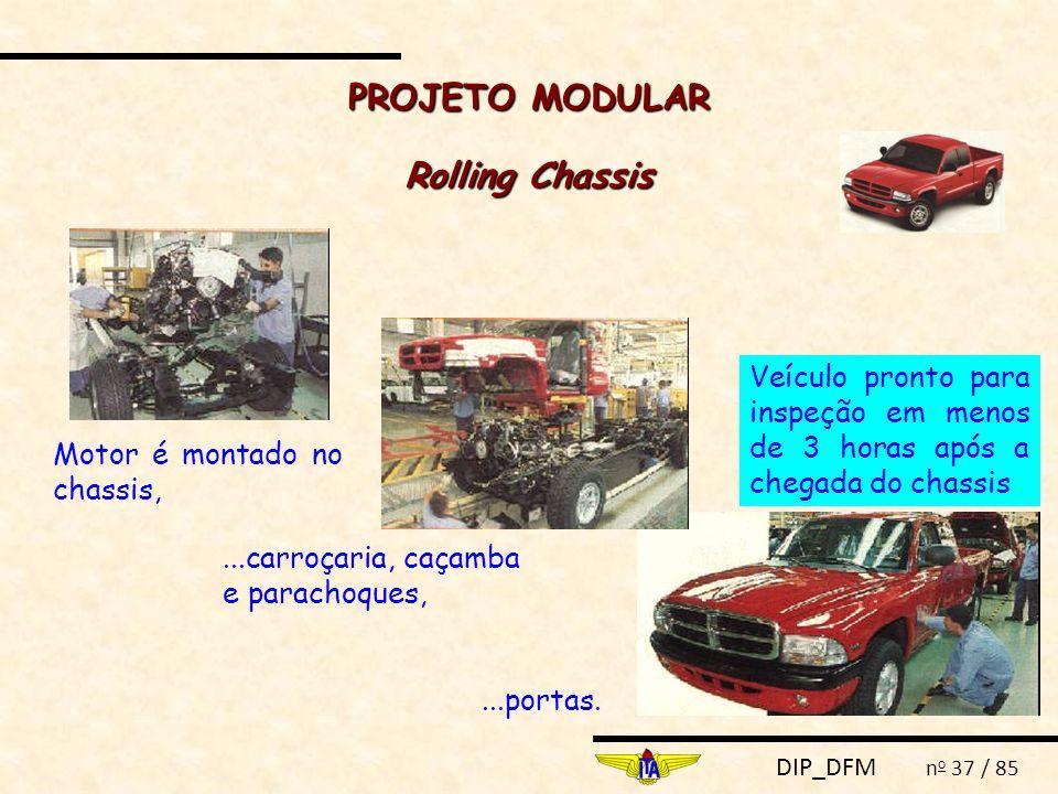 DIP_DFM n o 37 / 85 Rolling Chassis Motor é montado no chassis,...carroçaria, caçamba e parachoques,...portas. Veículo pronto para inspeção em menos d