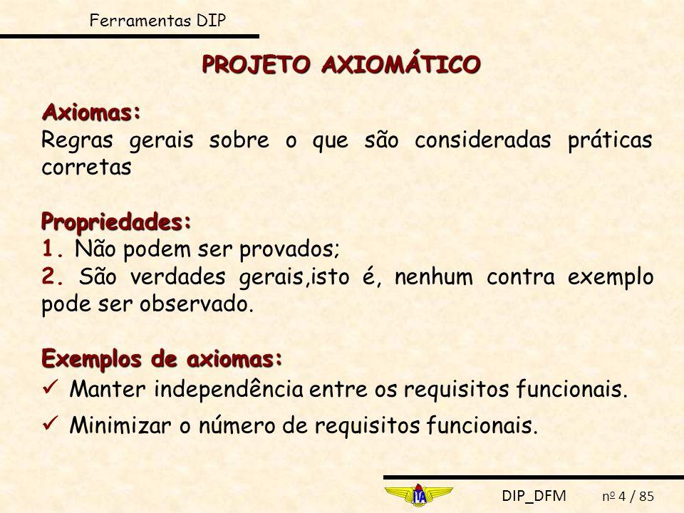 DIP_DFM n o 4 / 85 PROJETO AXIOMÁTICO Axiomas: Regras gerais sobre o que são consideradas práticas corretasPropriedades: 1. Não podem ser provados; 2.