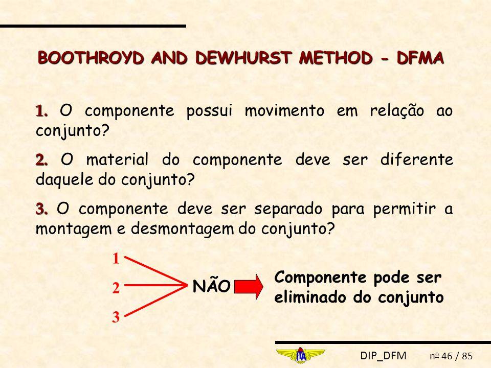DIP_DFM n o 46 / 85 1. 1. O componente possui movimento em relação ao conjunto? 2. 2. O material do componente deve ser diferente daquele do conjunto?