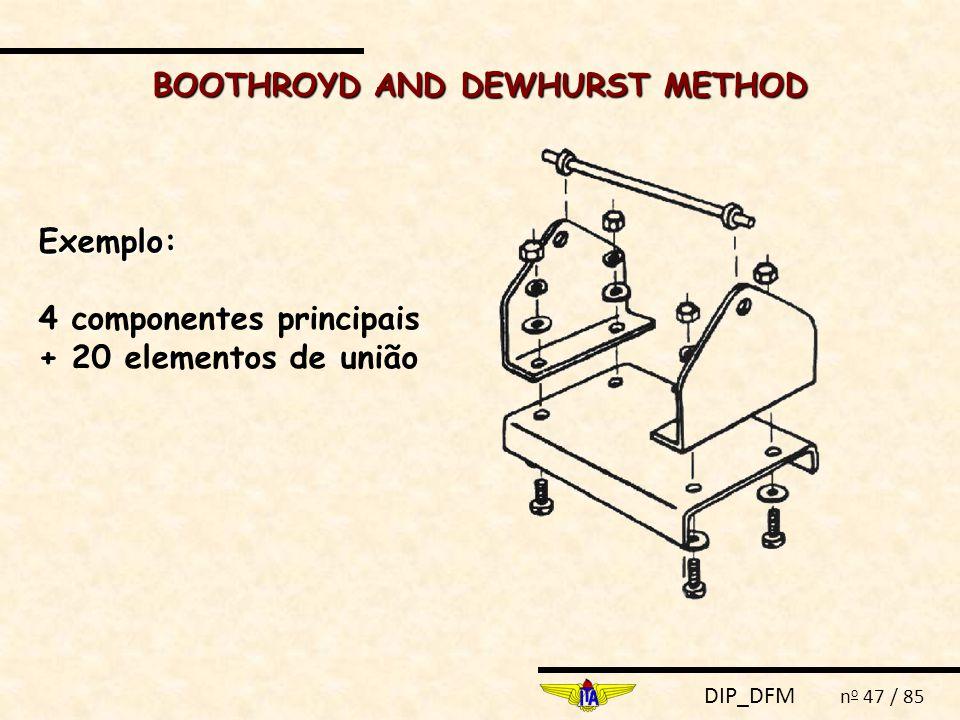 DIP_DFM n o 47 / 85 Exemplo: 4 componentes principais + 20 elementos de união BOOTHROYD AND DEWHURST METHOD